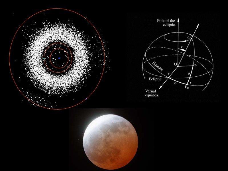 ASTRONOMÍA FUNDAMENTAL Y SISTEMA SOLAR 2007